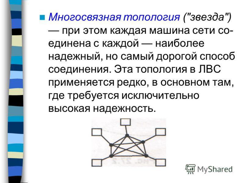 Многосвязная топология (звезда) при этом каждая машина сети со единена с каждой наиболее надежный, но самый дорогой способ соединения. Эта топология в ЛВС применяется редко, в основном там, где требуется исключительно высокая надежность.