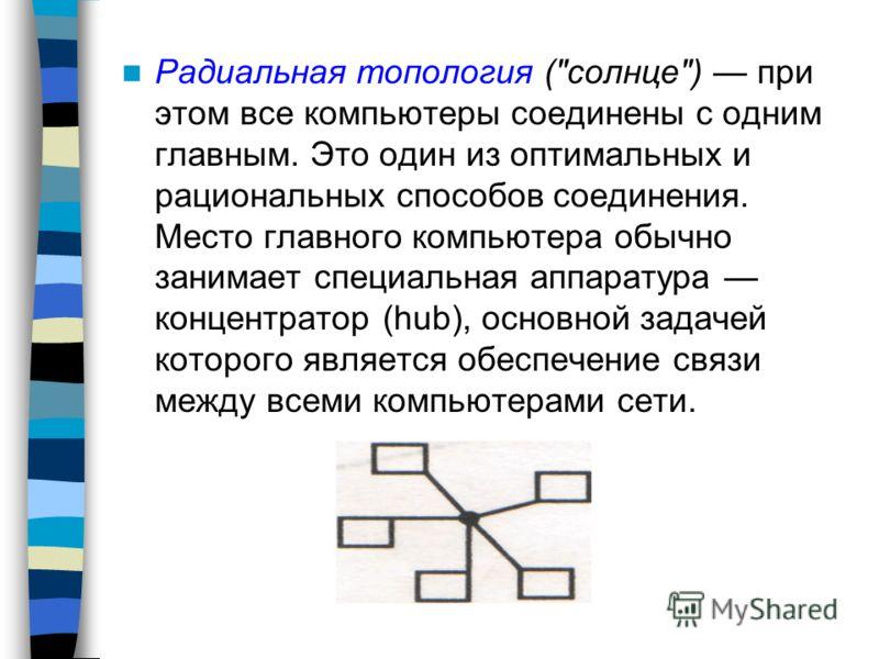 Радиальная топология (
