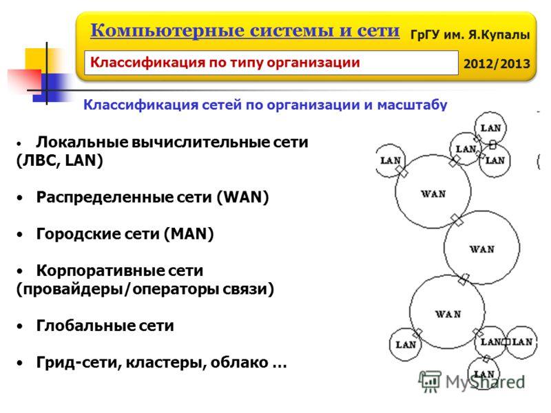 ГрГУ им. Я.Купалы 2012/2013 Компьютерные системы и сети Классификация сетей по организации и масштабу Локальные вычислительные сети (ЛВС, LAN) Распределенные сети (WAN) Городские сети (MAN) Корпоративные сети (провайдеры/операторы связи) Глобальные с