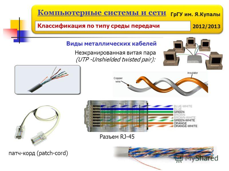 ГрГУ им. Я.Купалы 2012/2013 Компьютерные системы и сети Виды металлических кабелей Неэкранированная витая пара (UTP -Unshielded twisted pair): патч-корд (patch-cord) Разъем RJ-45 Классификация по типу среды передачи