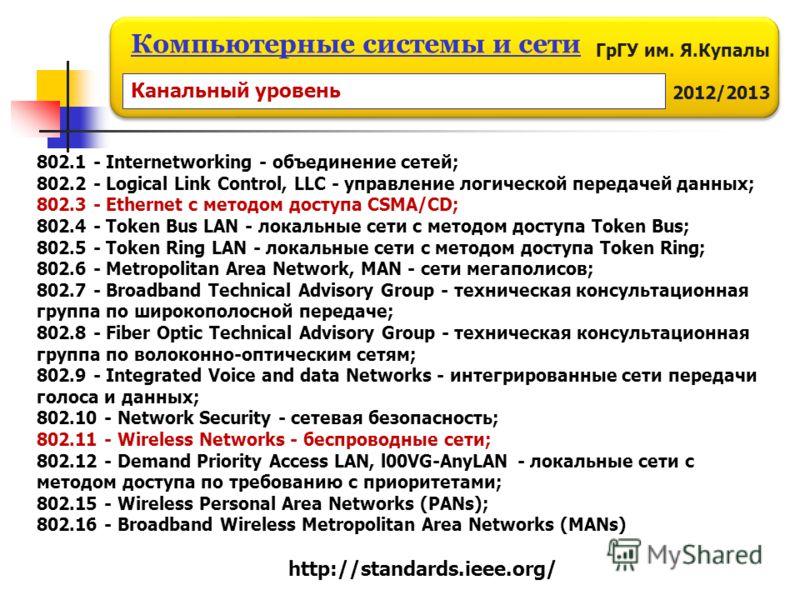 ГрГУ им. Я.Купалы 2012/2013 Компьютерные системы и сети 802.1 - Internetworking - объединение сетей; 802.2 - Logical Link Control, LLC - управление логической передачей данных; 802.3 - Ethernet с методом доступа CSMA/CD; 802.4 - Token Bus LAN - локал