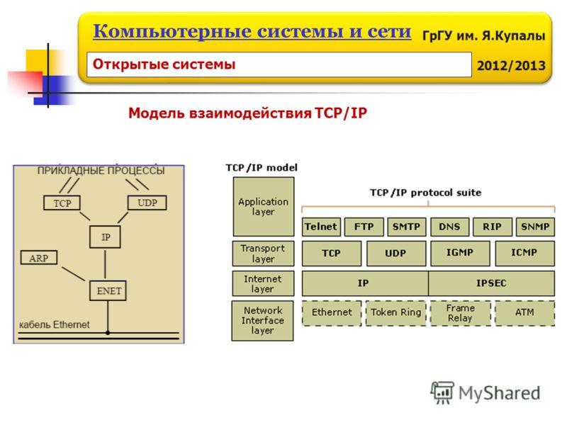 ГрГУ им. Я.Купалы 2012/2013 Компьютерные системы и сети Модель взаимодействия TCP/IP Открытые системы