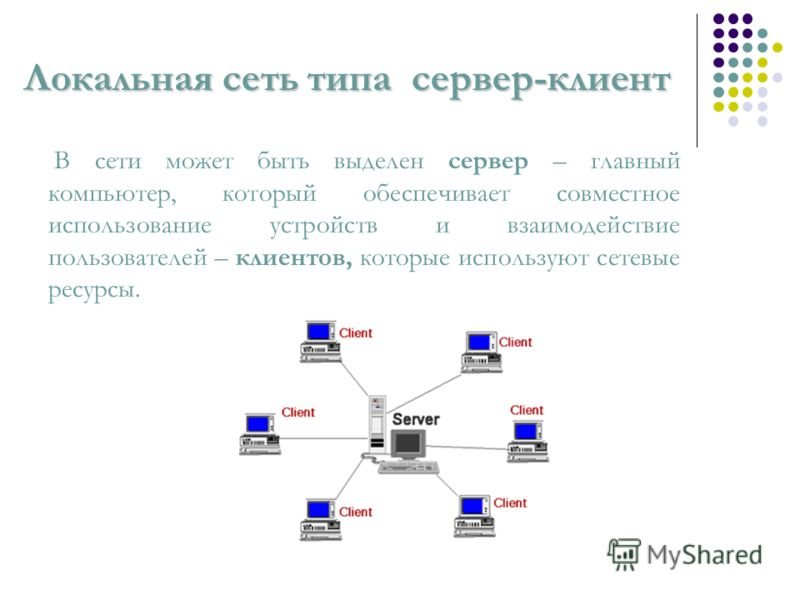 В сети может быть выделен сервер – главный компьютер, который обеспечивает совместное использование устройств и взаимодействие пользователей – клиентов, которые используют сетевые ресурсы. Локальная сеть типа сервер-клиент