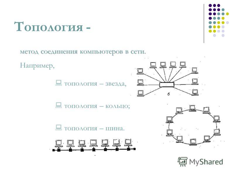 Топология - метод соединения компьютеров в сети. Например, топология – звезда, топология – кольцо; топология – шина.