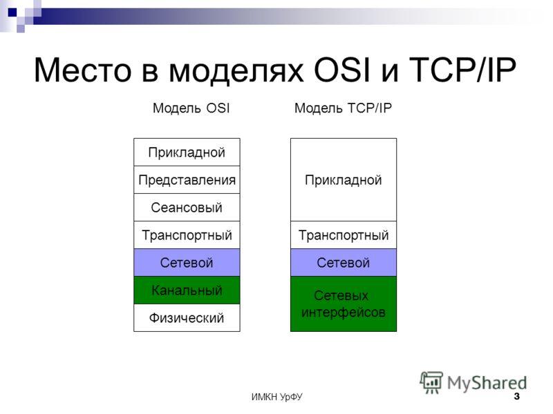 ИМКН УрФУ3 Место в моделях OSI и TCP/IP Физический Модель OSIМодель TCP/IP Канальный Сетевой Транспортный Сеансовый Представления Прикладной Сетевых интерфейсов Сетевой Транспортный Прикладной