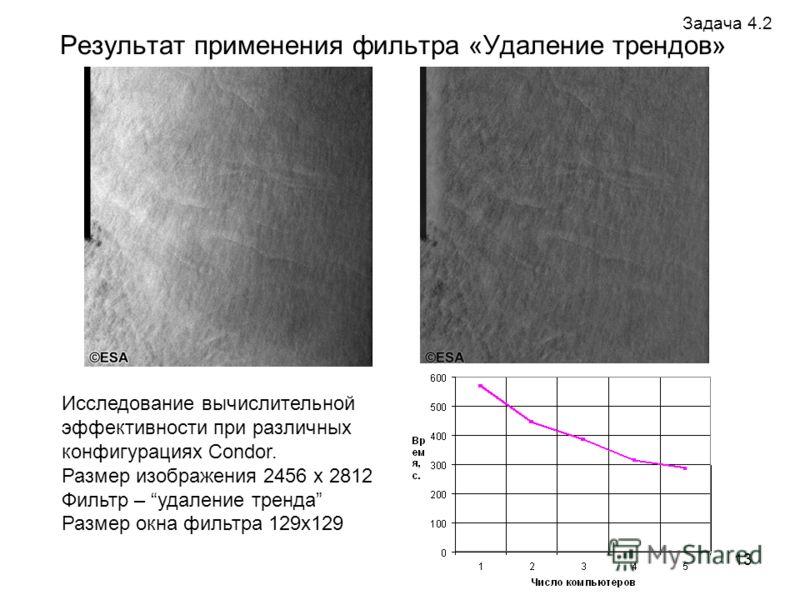 13 Результат применения фильтра «Удаление трендов» Исследование вычислительной эффективности при различных конфигурациях Condor. Размер изображения 2456 х 2812 Фильтр – удаление тренда Размер окна фильтра 129х129 Задача 4.2
