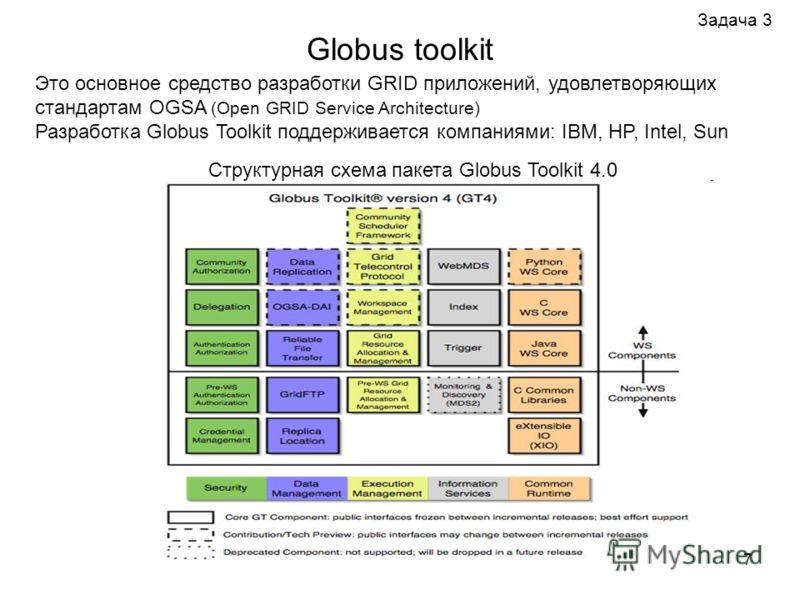 7 Globus toolkit Это основное средство разработки GRID приложений, удовлетворяющих стандартам OGSA (Open GRID Service Architecture) Разработка Globus Toolkit поддерживается компаниями: IBM, HP, Intel, Sun Задача 3 Структурная схема пакета Globus Tool