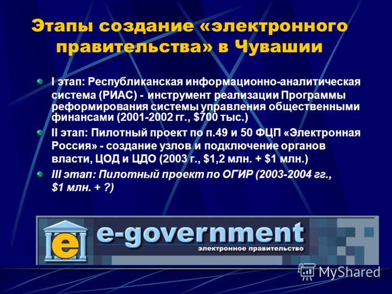 Этапы создание «электронного правительства» в Чувашии I этап: Республиканская информационно-аналитическая система (РИАС) - инструмент реализации Программы реформирования системы управления общественными финансами (2001-2002 гг., $700 тыс.) II этап: П