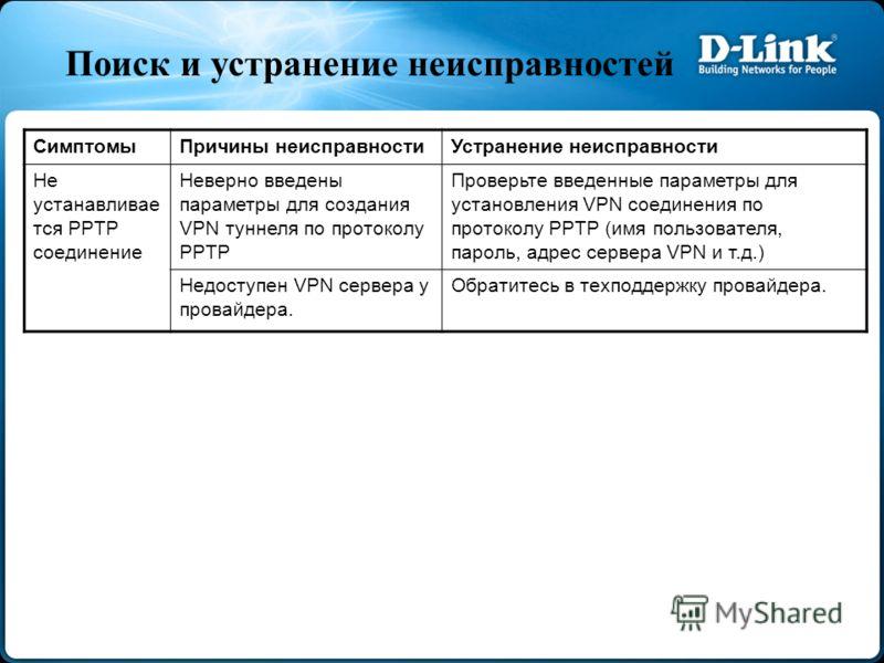 Поиск и устранение неисправностей СимптомыПричины неисправностиУстранение неисправности Не устанавливае тся PPTP соединение Неверно введены параметры для создания VPN туннеля по протоколу PPTP Проверьте введенные параметры для установления VPN соедин