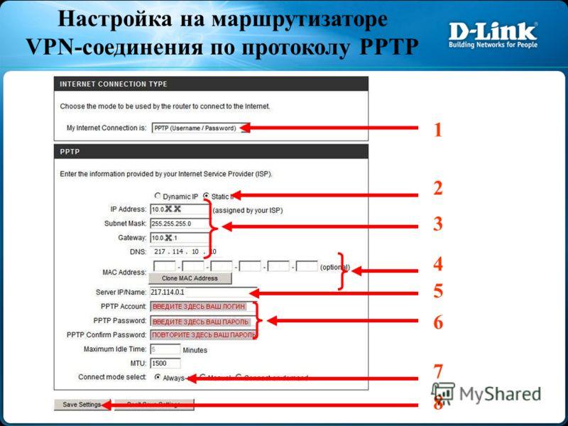 Настройка на маршрутизаторе VPN-соединения по протоколу PPTP 1 2 3 4 5 6 7 8