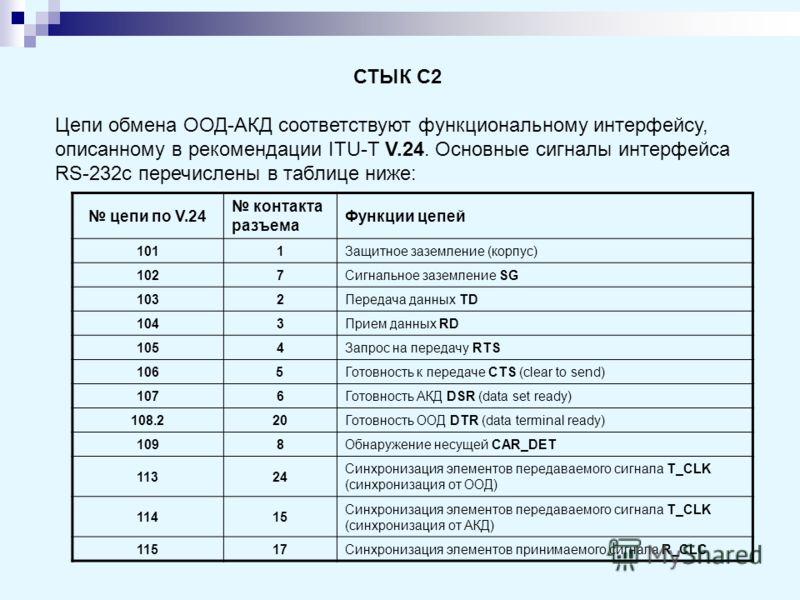 СТЫК С2 Цепи обмена ООД-АКД соответствуют функциональному интерфейсу, описанному в рекомендации ITU-T V.24. Основные сигналы интерфейса RS-232c перечислены в таблице ниже: цепи по V.24 контакта разъема Функции цепей 1011Защитное заземление (корпус) 1