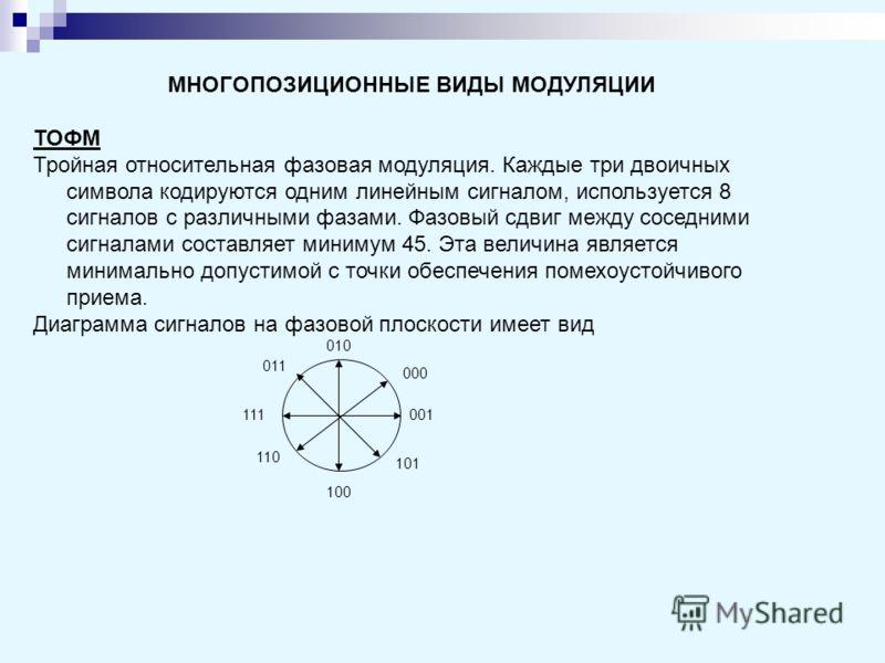 МНОГОПОЗИЦИОННЫЕ ВИДЫ МОДУЛЯЦИИ ТОФМ Тройная относительная фазовая модуляция. Каждые три двоичных символа кодируются одним линейным сигналом, используется 8 сигналов с различными фазами. Фазовый сдвиг между соседними сигналами составляет минимум 45.