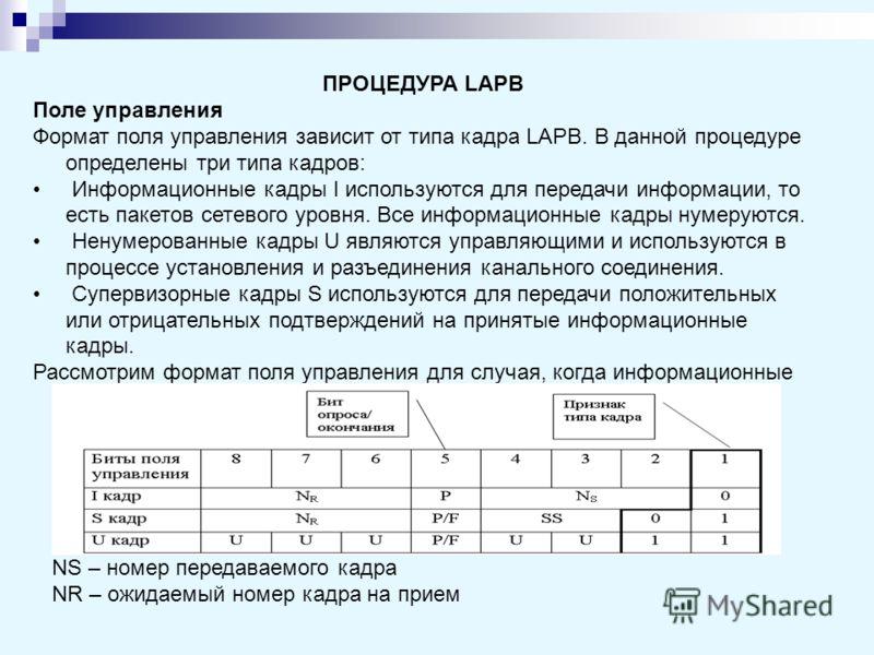 ПРОЦЕДУРА LAPB Поле управления Формат поля управления зависит от типа кадра LAPB. В данной процедуре определены три типа кадров: Информационные кадры I используются для передачи информации, то есть пакетов сетевого уровня. Все информационные кадры ну