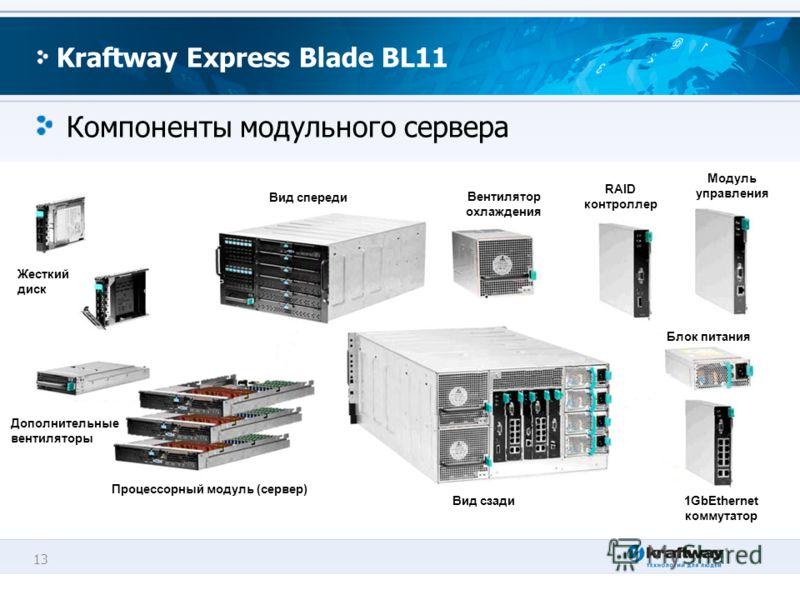 13 Kraftway Express Blade BL11 Компоненты модульного сервера Вид спереди Вид сзади Процессорный модуль (сервер) Дополнительные вентиляторы Жесткий диск Вентилятор охлаждения Блок питания 1GbEthernet коммутатор Модуль управления RAID контроллер