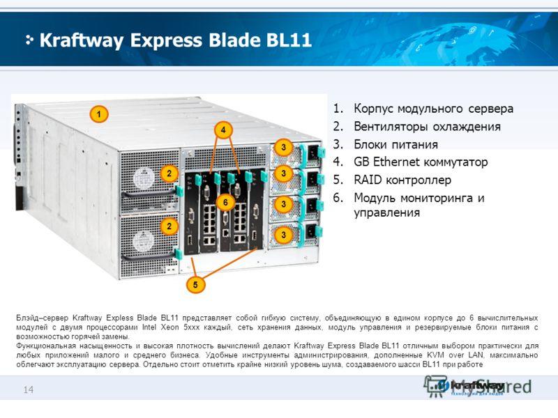 14 Kraftway Express Blade BL11 1 2 5 6 3 1.Корпус модульного сервера 2.Вентиляторы охлаждения 3.Блоки питания 4.GB Ethernet коммутатор 5.RAID контроллер 6.Модуль мониторинга и управления 3 3 3 2 4 Блэйд–сервер Kraftway Expless Blade BL11 представляет
