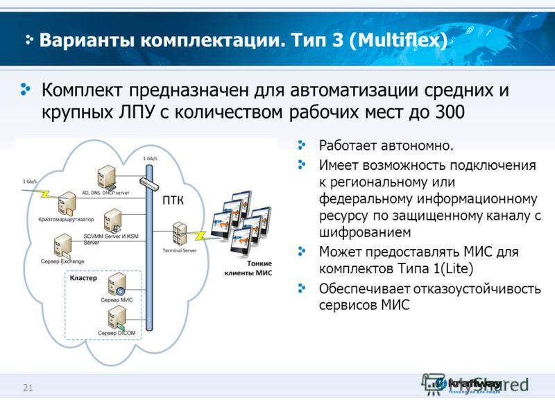 21 Варианты комплектации. Тип 3 (Multiflex) Комплект предназначен для автоматизации средних и крупных ЛПУ с количеством рабочих мест до 300 Работает автономно. Имеет возможность подключения к региональному или федеральному информационному ресурсу по