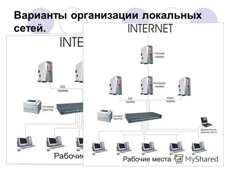 Варианты организации локальных сетей.