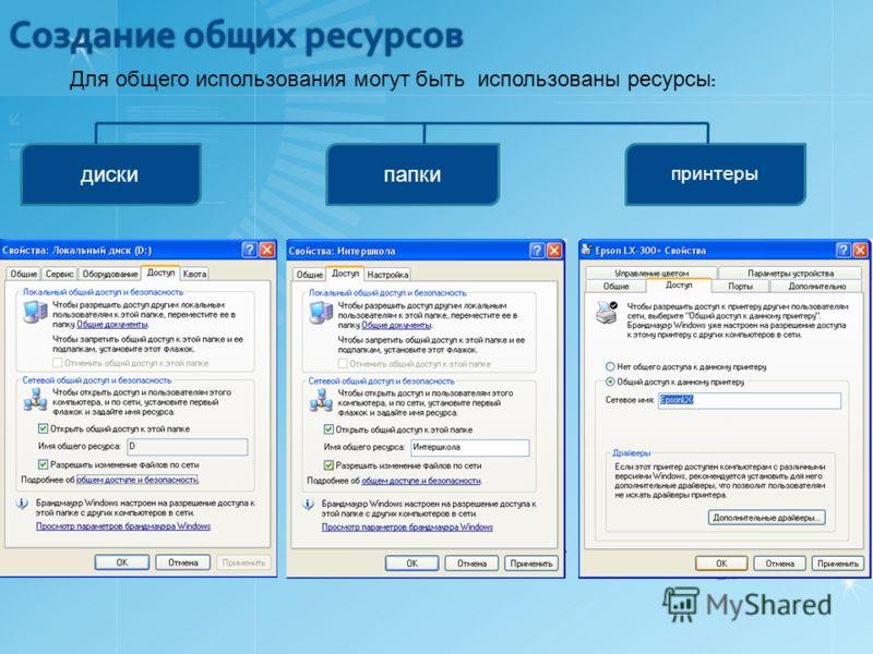 Создание общих ресурсов Для общего использования могут быть использованы ресурсы : дискипапки принтеры