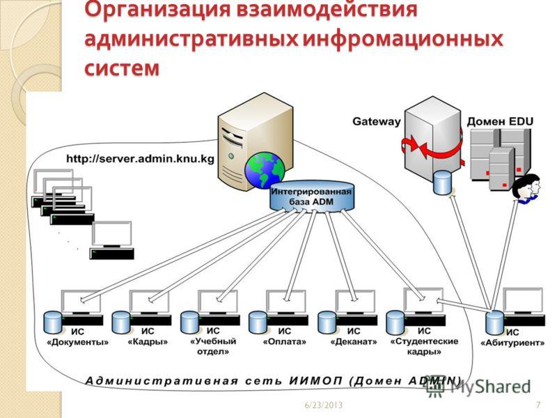 Организация взаимодействия административных инфромационных систем 6/23/20137