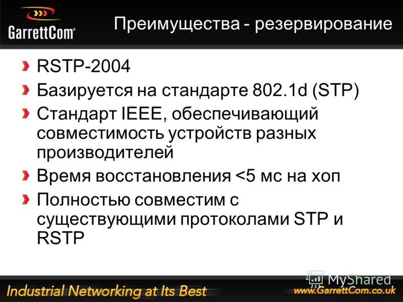15 Преимущества - резервирование RSTP-2004 Базируется на стандарте 802.1d (STP) Стандарт IEEE, обеспечивающий совместимость устройств разных производителей Время восстановления