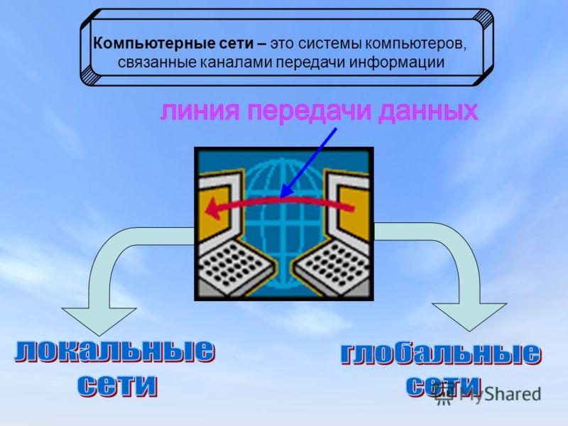 Компьютерные сети – это системы компьютеров, связанные каналами передачи информации