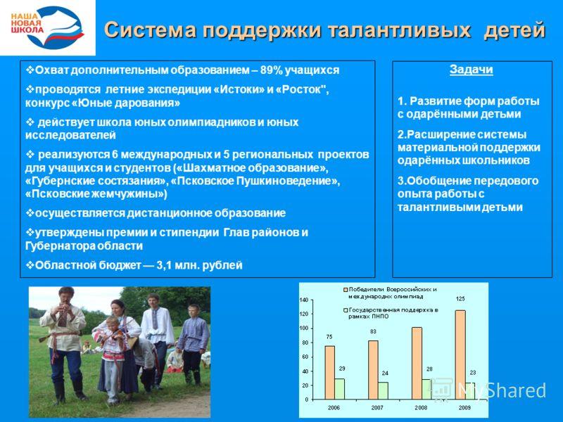 Охват дополнительным образованием – 89% учащихся проводятся летние экспедиции «Истоки» и «Росток