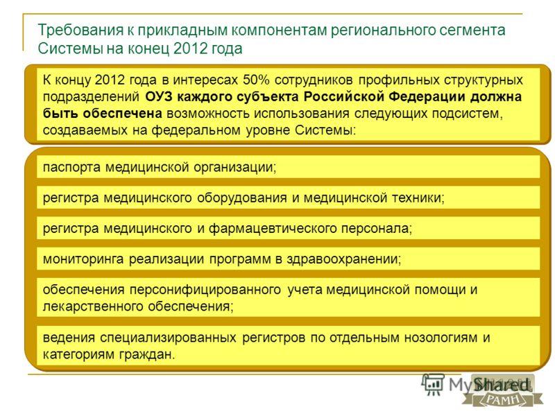Требования к прикладным компонентам регионального сегмента Системы на конец 2012 года паспорта медицинской организации; обеспечения персонифицированного учета медицинской помощи и лекарственного обеспечения; ведения специализированных регистров по от