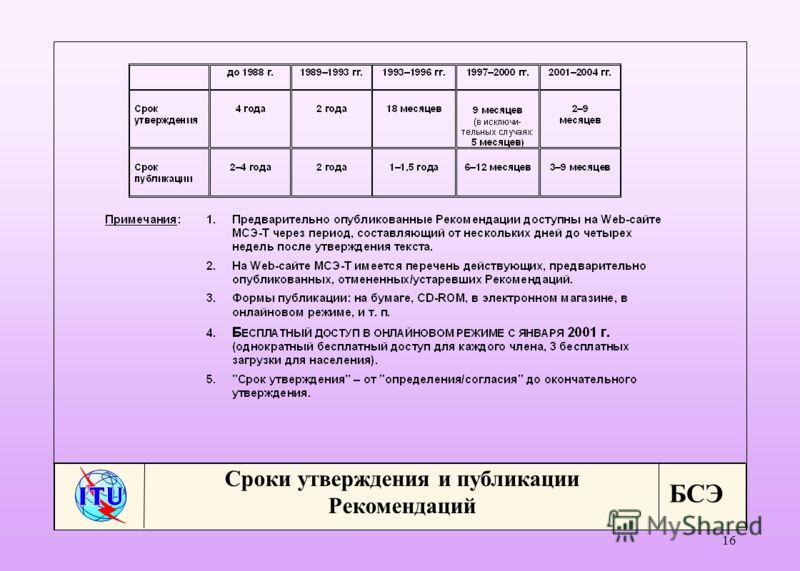 БСЭ 16 Сроки утверждения и публикации Рекомендаций