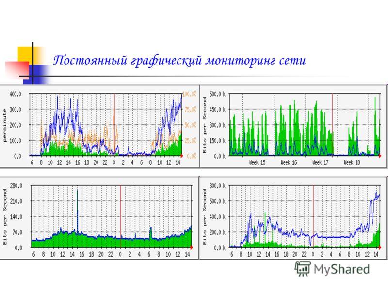 Постоянный графический мониторинг сети