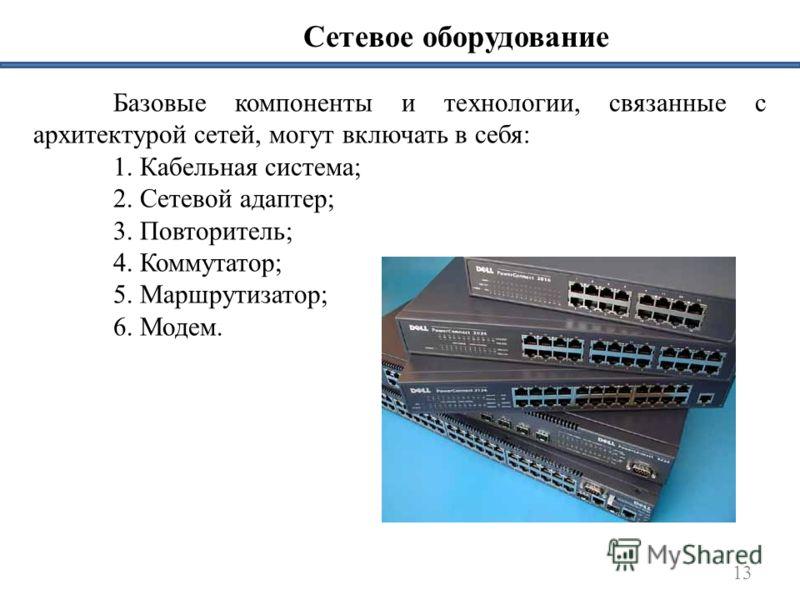 Сетевое оборудование 13 Базовые компоненты и технологии, связанные с архитектурой сетей, могут включать в себя: 1. Кабельная система; 2. Сетевой адаптер; 3. Повторитель; 4. Коммутатор; 5. Маршрутизатор; 6. Модем.