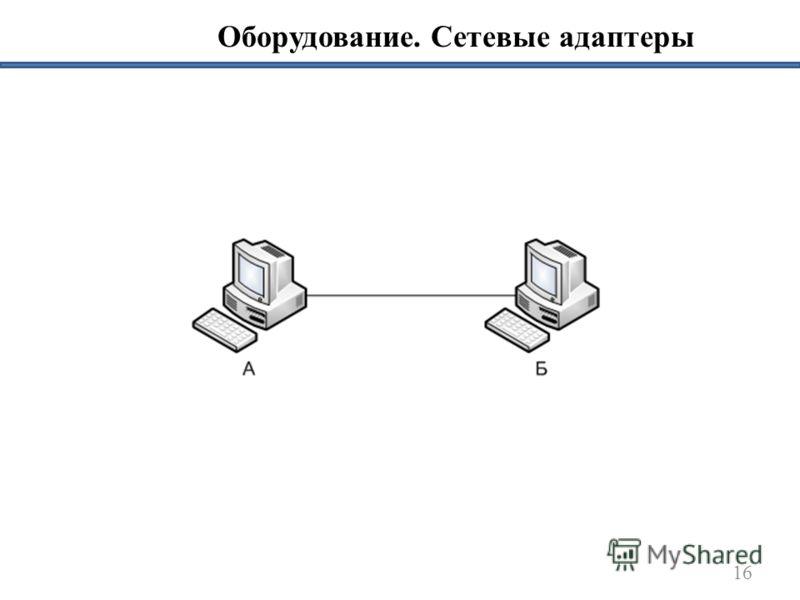 Оборудование. Сетевые адаптеры 16