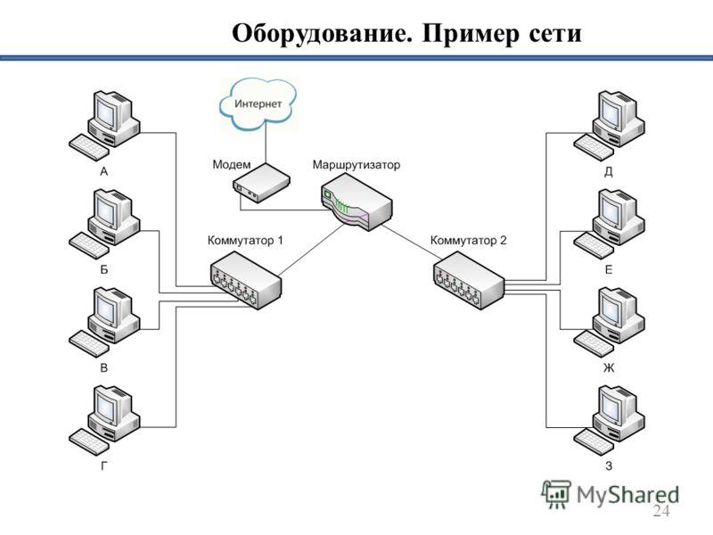 Оборудование. Пример сети 24