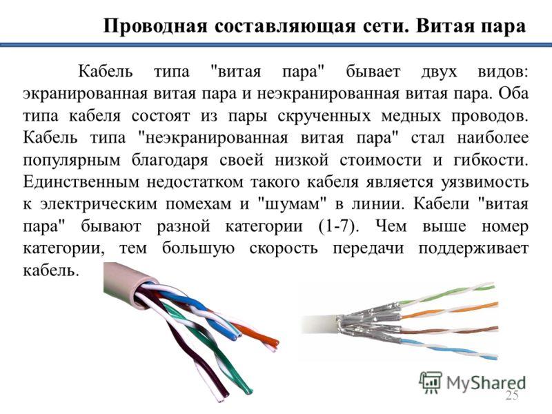 Проводная составляющая сети. Витая пара 25 Кабель типа