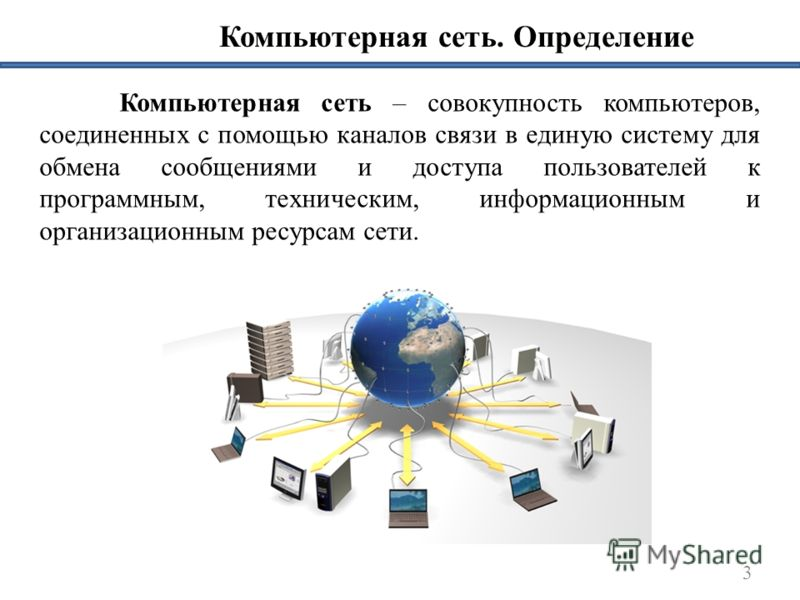 Компьютерная сеть. Определение Компьютерная сеть – совокупность компьютеров, соединенных с помощью каналов связи в единую систему для обмена сообщениями и доступа пользователей к программным, техническим, информационным и организационным ресурсам сет