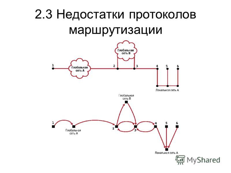 2.3 Недостатки протоколов маршрутизации