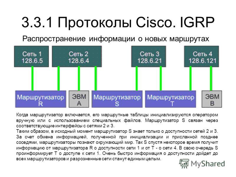 3.3.1 Протоколы Cisco. IGRP Распространение информации о новых маршрутах Когда маршрутизатор включается, его маршрутные таблицы инициализируются оператором вручную или с использованием специальных файлов. Маршрутизатор S связан через соответствующие