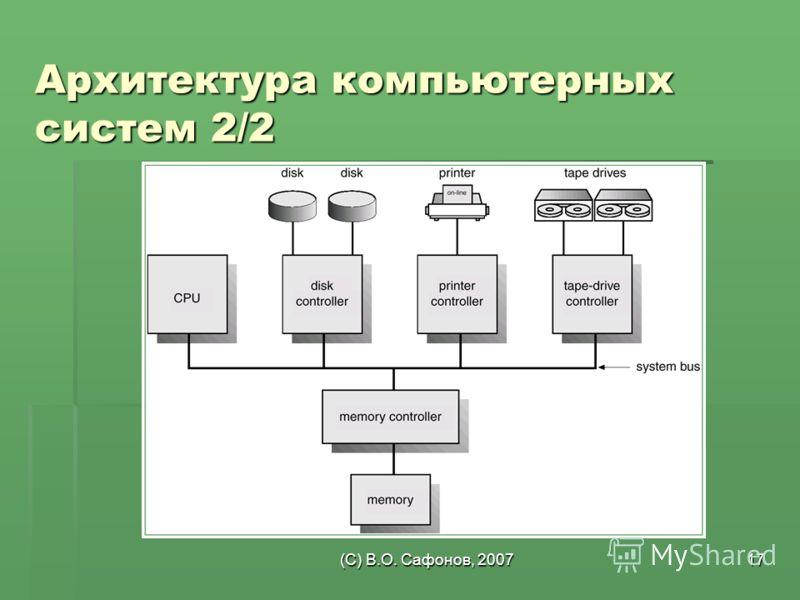 (C) В.О. Сафонов, 200717 Архитектура компьютерных систем 2/2