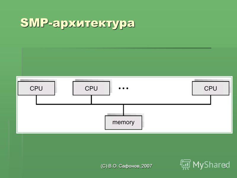 (C) В.О. Сафонов, 20075 SMP-архитектура