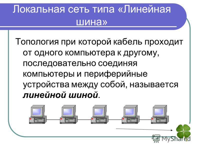Локальная сеть типа «Линейная шина» Топология при которой кабель проходит от одного компьютера к другому, последовательно соединяя компьютеры и периферийные устройства между собой, называется линейной шиной.