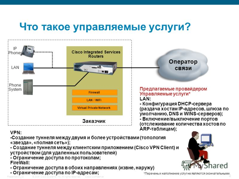 © 2006 Cisco Systems, Inc. All rights reserved.Cisco ConfidentialPresentation_ID 4 Что такое управляемые услуги? Virtual Private Network LAN / WiFi Cisco Integrated Services Routers Phone System IP Phones LAN Заказчик Firewall Оператор связи Предлага
