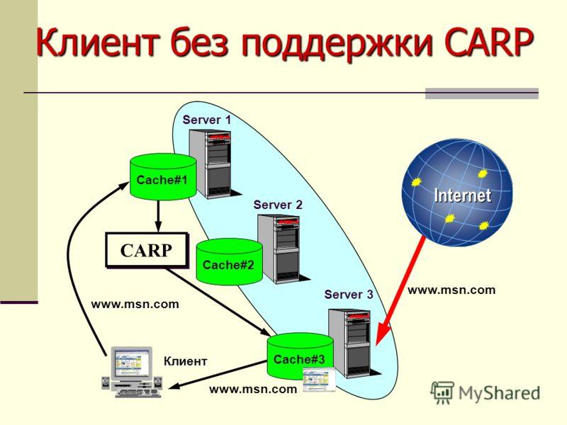 Клиент без поддержки CARP Клиент Server 1 Server 2 Server 3 Cache#1 Cache#2 Cache#3 www.msn.com www.msn.com CARP www.msn.com Internet