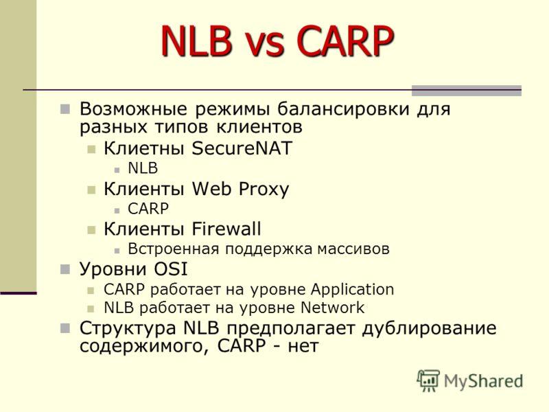 NLB vs CARP Возможные режимы балансировки для разных типов клиентов Клиетны SecureNAT NLB Клиенты Web Proxy CARP Клиенты Firewall Встроенная поддержка массивов Уровни OSI CARP работает на уровне Application NLB работает на уровне Network Структура NL