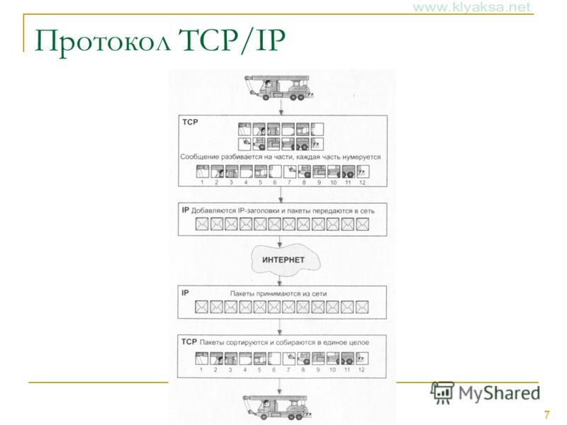 7 Протокол TCP/IP