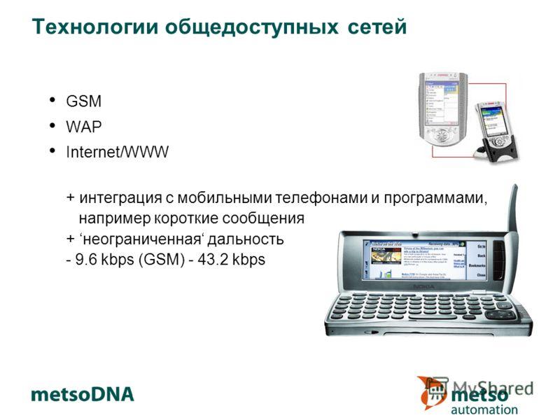 Технологии общедоступных сетей GSM WAP Internet/WWW + интеграция с мобильными телефонами и программами, например короткие сообщения + неограниченная дальность - 9.6 kbps (GSM) - 43.2 kbps