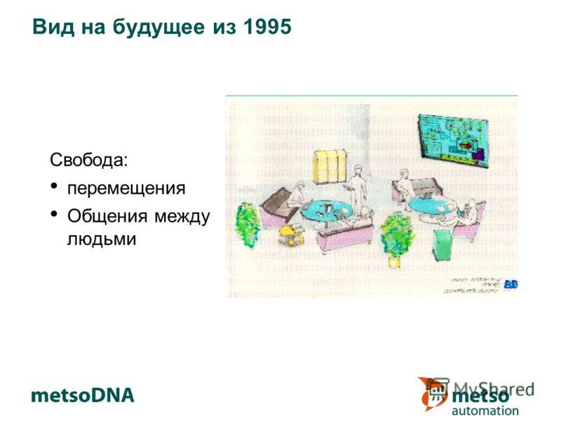 Вид на будущее из 1995 Свобода: перемещения Общения между людьми