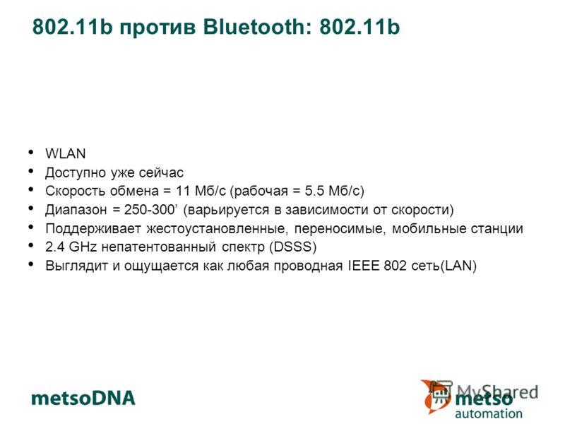 802.11b против Bluetooth: 802.11b WLAN Доступно уже сейчас Скорость обмена = 11 Mб/с (рабочая = 5.5 Mб/с) Диапазон = 250-300 (варьируется в зависимости от скорости) Поддерживает жестоустановленные, переносимые, мобильные станции 2.4 GHz непатентованн
