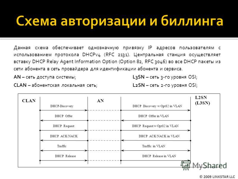 Данная схема обеспечивает однозначную привязку IP адресов пользователям с использованием протокола DHCPv4 (RFC 2131). Центральная станция осуществляет вставку DHCP Relay Agent Information Option (Option 82, RFC 3046) во все DHCP пакеты из сети абонен