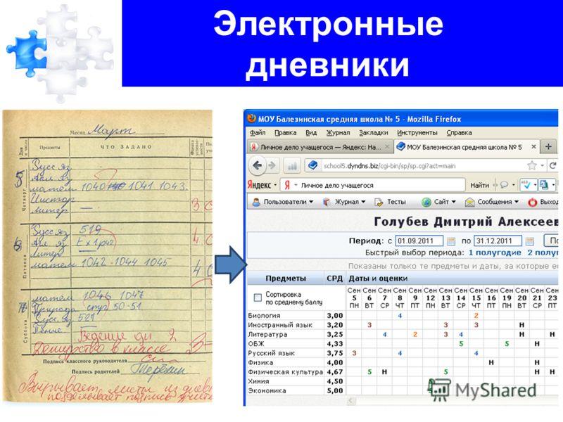 Электронные дневники
