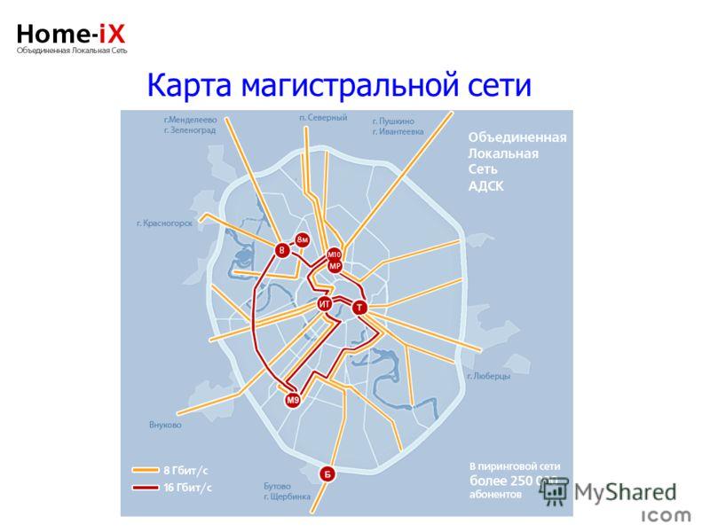 Карта магистральной сети
