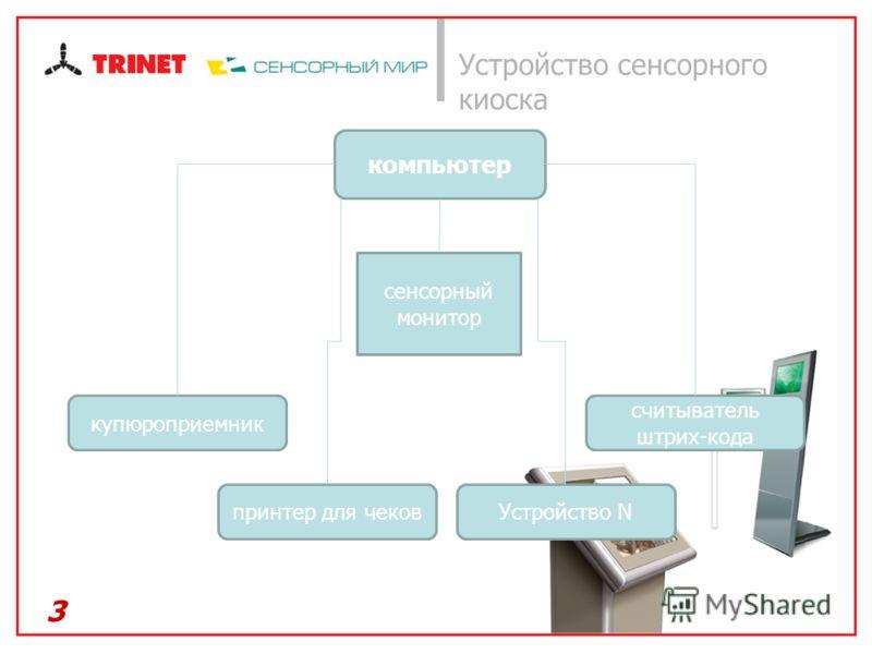 Устройство сенсорного киоска 3 компьютер купюроприемник сенсорный монитор считыватель штрих-кода принтер для чековУстройство N